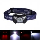 5 Watt LED Headlamp