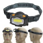 3W 500 Lumens LED Headlamp Flashlight Zoomable Headlight Lamp Light Outdoor black