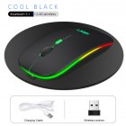 Computer Mouse G852 Rechargeable Silent Bluetooth 2.4g Dual-mode Wireless Mouse Portable Mouse For Office black