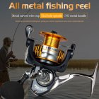DEUKIO Full Metal Fishing Reel Unidirectional Zero Clearance Spinning Wheel  FBE5000