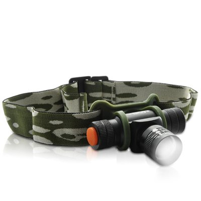 High Power CREE Headlamp