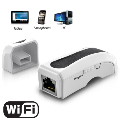 Mini Wireless Router