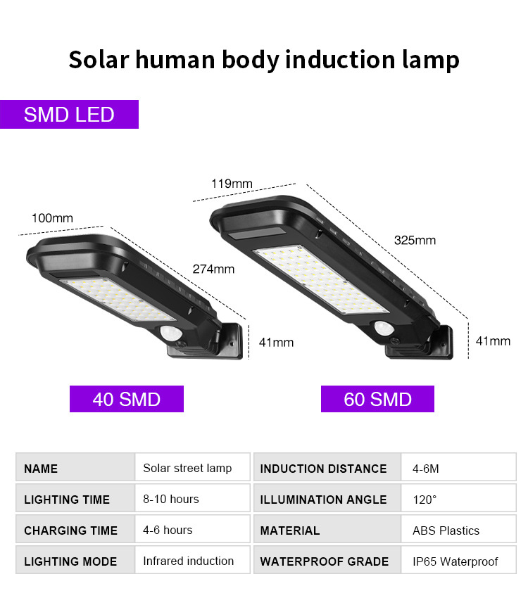Led Solar Street Lights Outdoor Lighting Security Lamp Waterproof Motion Sensor Wall Lamp Large street light patch 60LED dual function (4400 mAh battery)