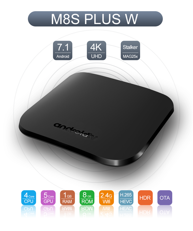 AI One Android TV Box