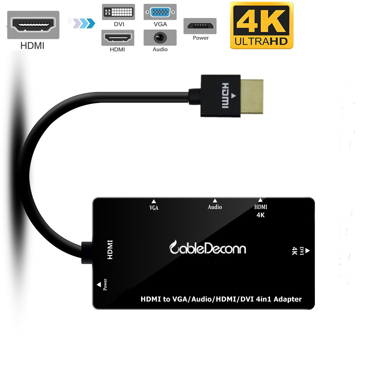 HDMI to VGA DVI Audio Multiport Adapter