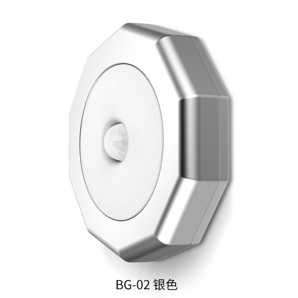 Motion  Sensor  Led  Light Motion-sensing Battery Powered Nightlight For Wardrobe Living Room