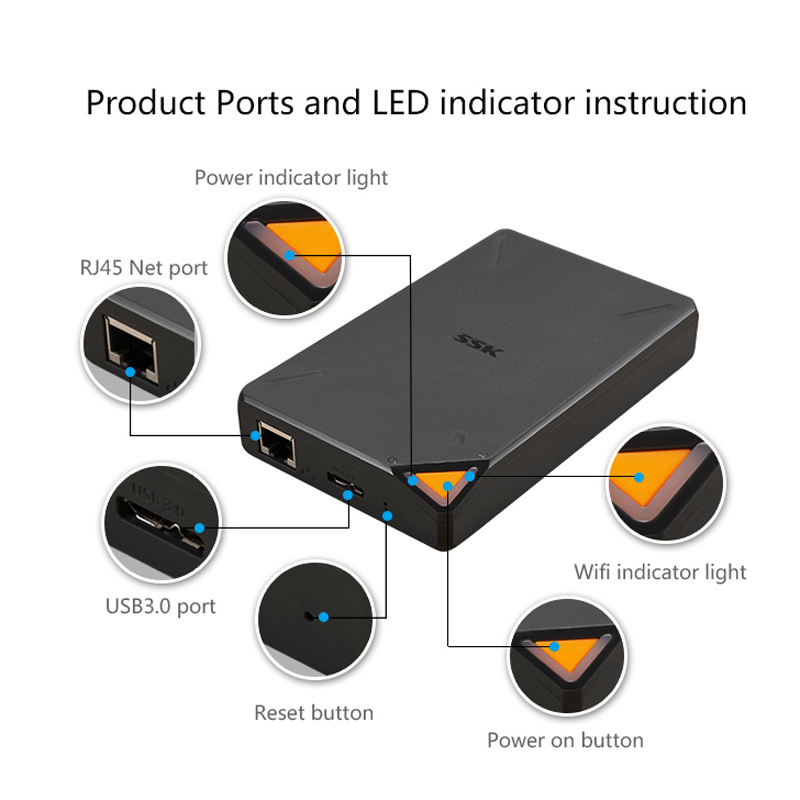 Portable WiFi Hard Disk - 1TB Storage, 300Mbps Transmission, 3800mAh Battery, App Support, Remote Access, USB 3.0