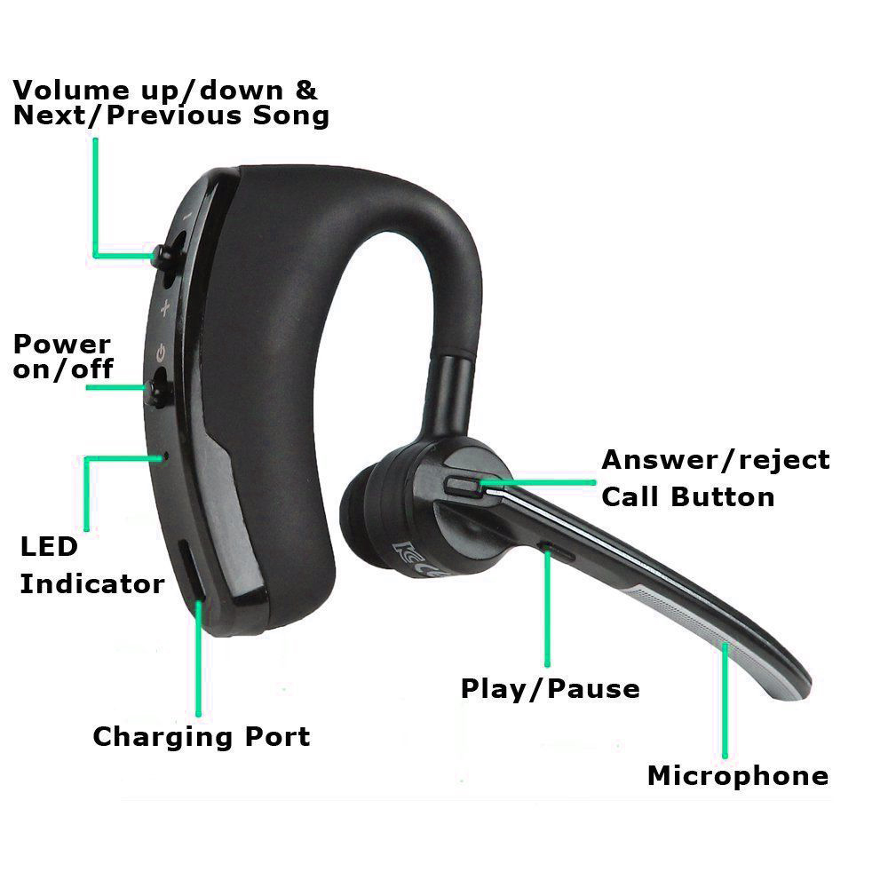 Wireless Bluetooth Hands-Free Stereo Headset