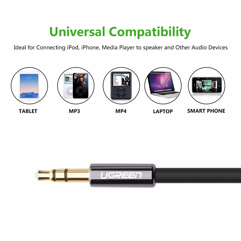 [US Direct] Original UGREEN 3.5mm to 2RCA Audio Auxiliary Stereo Y Splitter Cable, Auxiliary Inputs and Headphone Jacks (3 ft) Black_1M