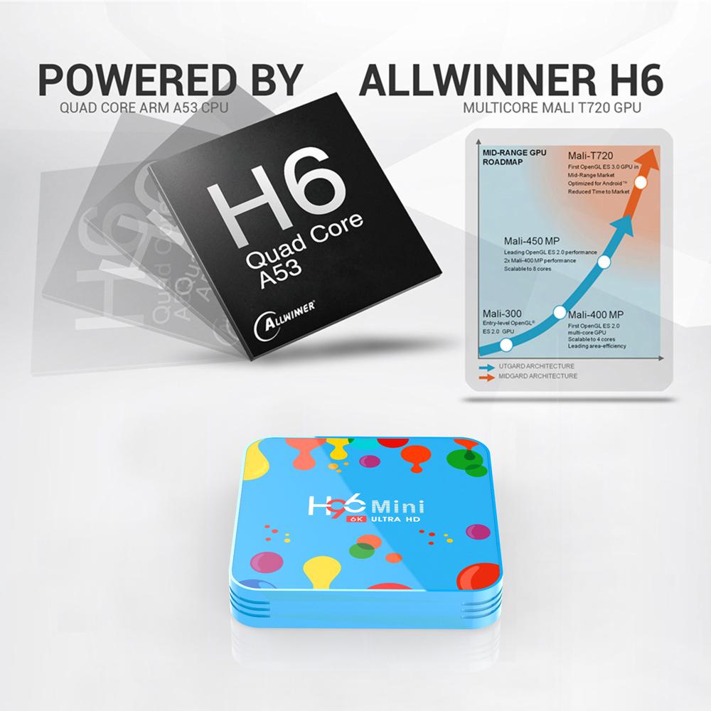 H96 MINI Allwinner H6 Quad Core 64-bit Smart TV Box H.265 Wifi HD Google Player Youtube Set Top Box  4G+128G