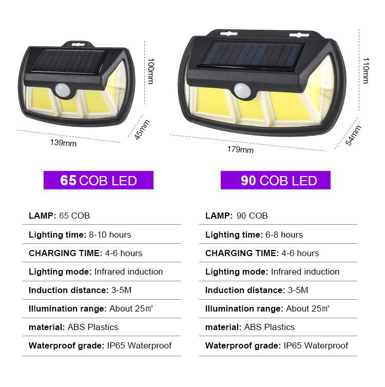 LED Solar Wall Lamp Motion Sensor Waterproof 3 Sided Light Solar Energy COB Wall Lamp White light_Small three-sided COB 65LED three functions