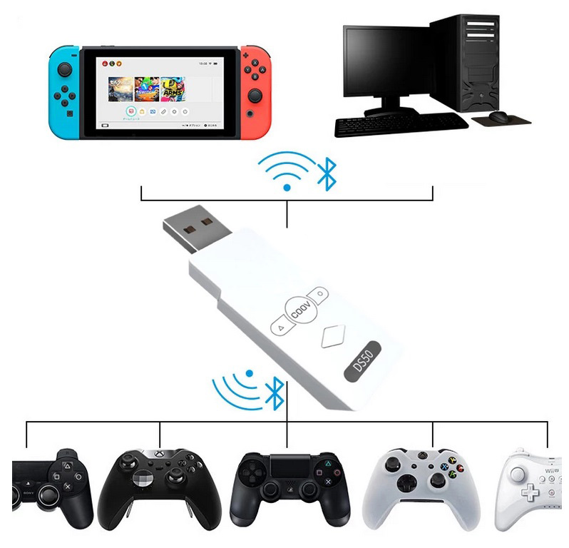Ds50 Wireless Bluetooth Adapter Converter For Ps4 Ps5 X-box One Pc Wireless Controller Converter white
