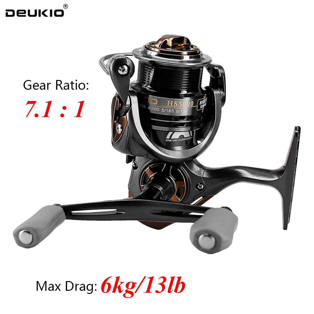 DEUKIO 5+1 Bearings 7.1:1 High Speed Ratio Spinning Squid Fishing Reel Metal Spool Left Right Hand Exchangeable HS3000