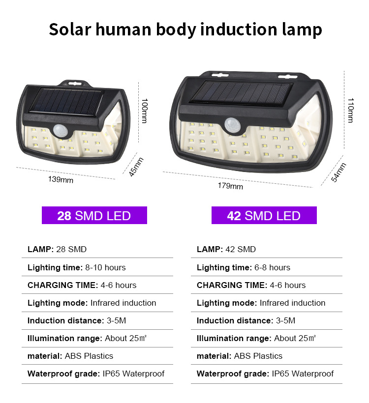 LED Outdoor Solar Wall Lamp Motion Sensor Waterproof 3 Sided Light for Yard Garden Large three-sided patch 42 light three functions
