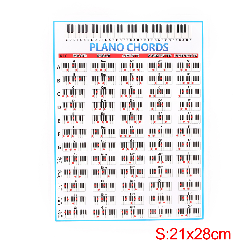 Student Piano Chord Practice Chart Beginner Learning Fingering Poster Teachers Music Lessons Teaching Guide Chart S: 21*28cm_OPP bag packaged