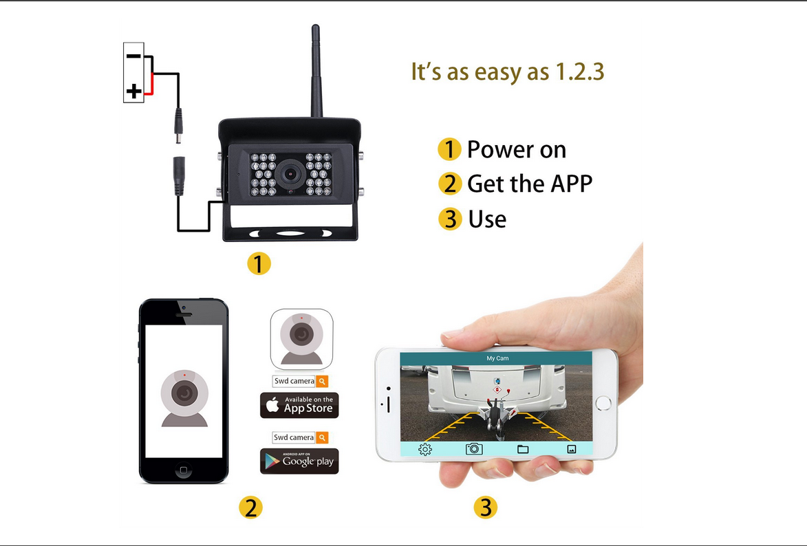 Wireless Reverse Parking Camera - WiFi Hot Spot, APP Support, 1.3MP Camera, 720p Footage, IP68 Waterproof, 120-Degree View