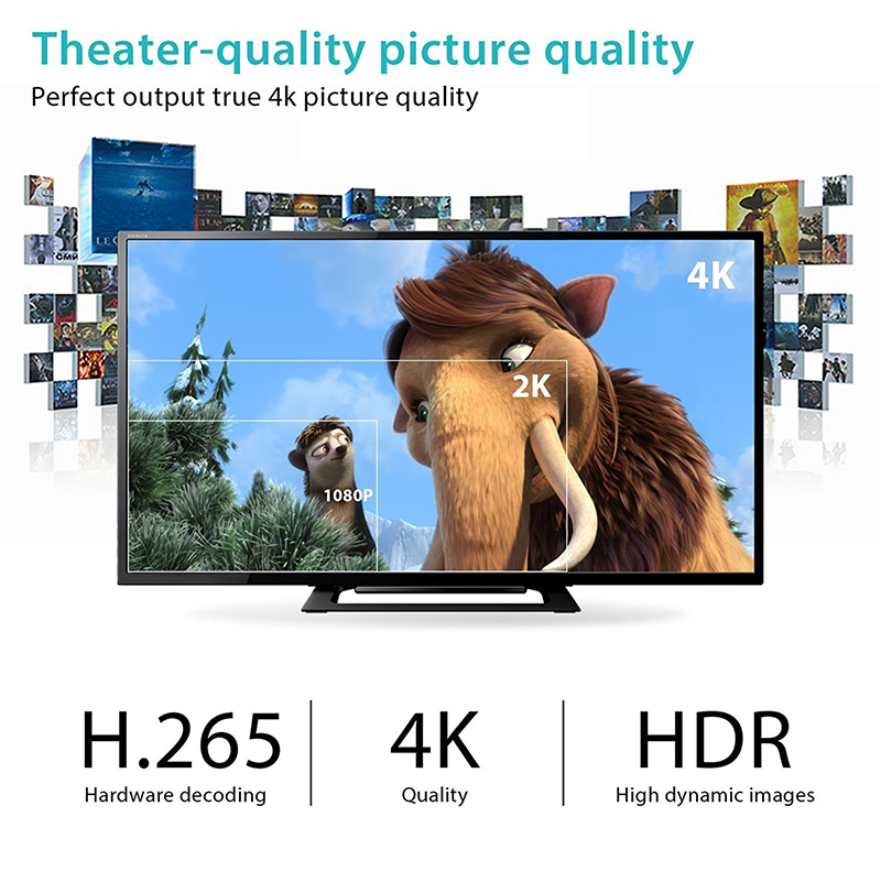 H96 Pro Plus Android TV Box - Android 7.1, Octa-Core CPU, 3GB RAM, 4K Support, 3D Media Support, Bluetooth, WiFi, Google Play