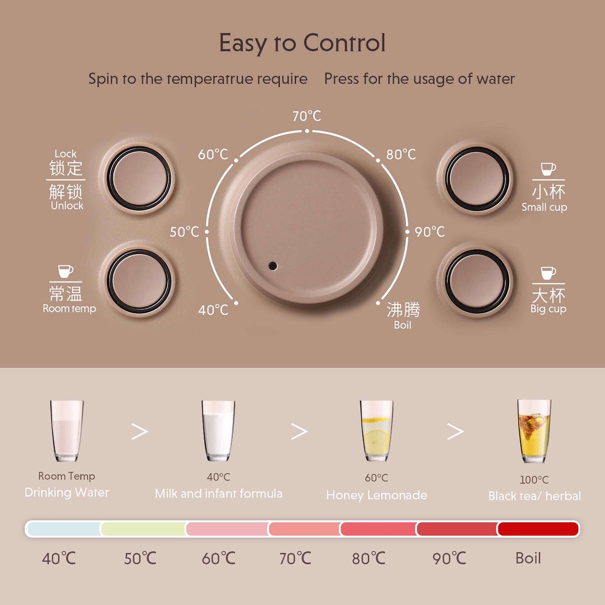 [US Direct] Original BUYDEEM S7133 Hot Water Boiler and Warmer, Fresh, Instant, Adjustable Temperatures (2.6L, Light Pink) Light Pink