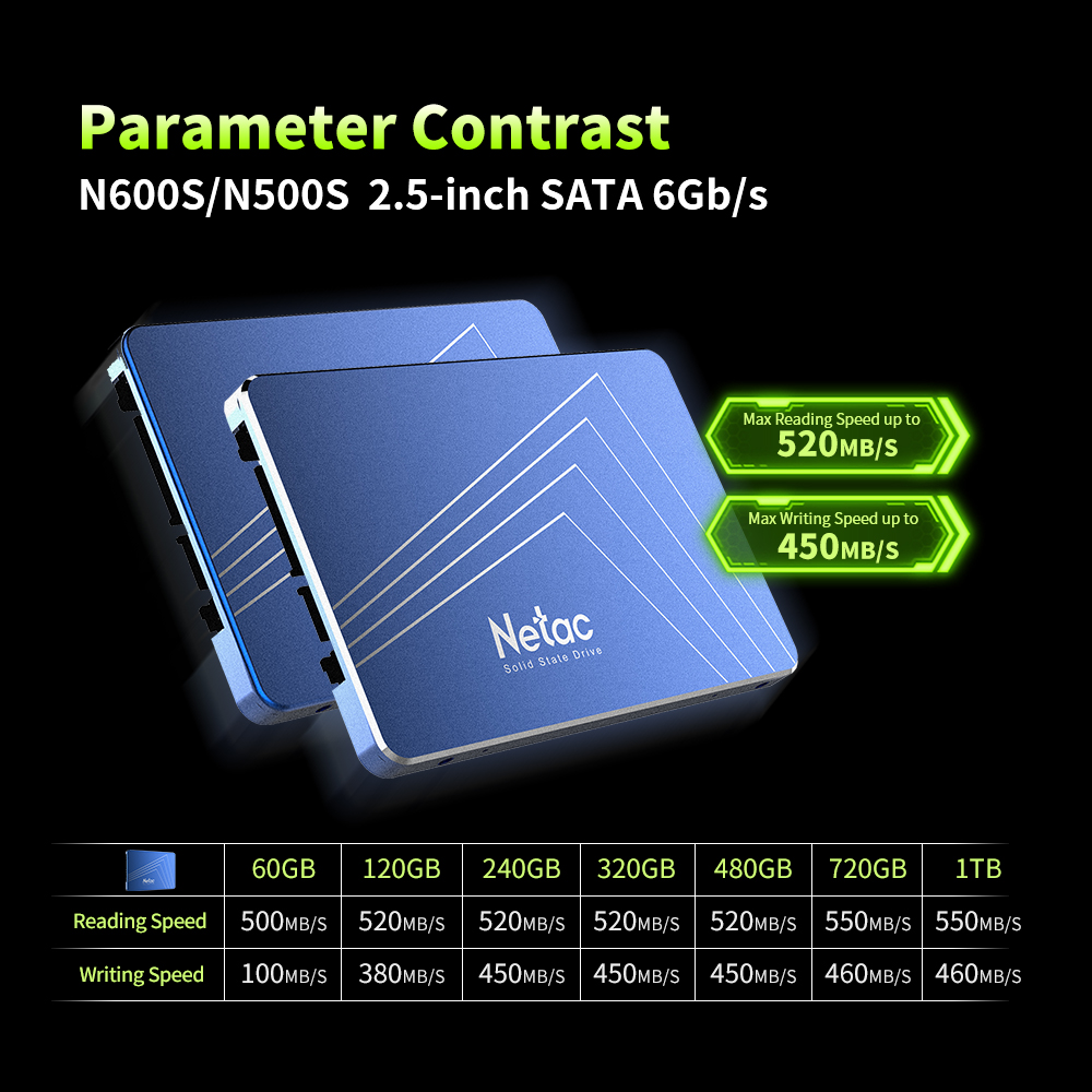 Netac N500S SSD 2.5'' Hard Disk TLC Internal Solid State Drive Laptop Computer Hard Drive 960GB