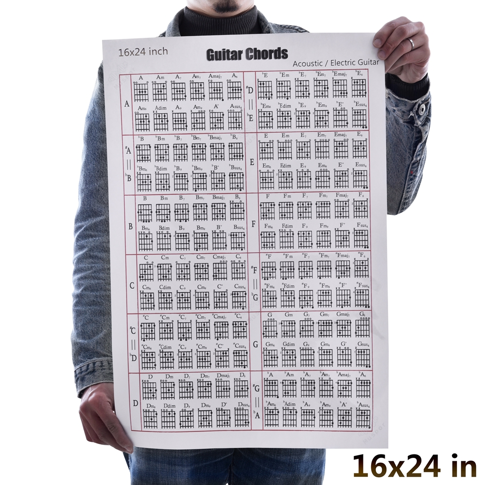 Acoustic / Electric Guitar Chord & Scale Chart Poster Tool Lessons Music Learning Aid Reference Tabs Chart 40*60cm (16x24inch)_Guitar version