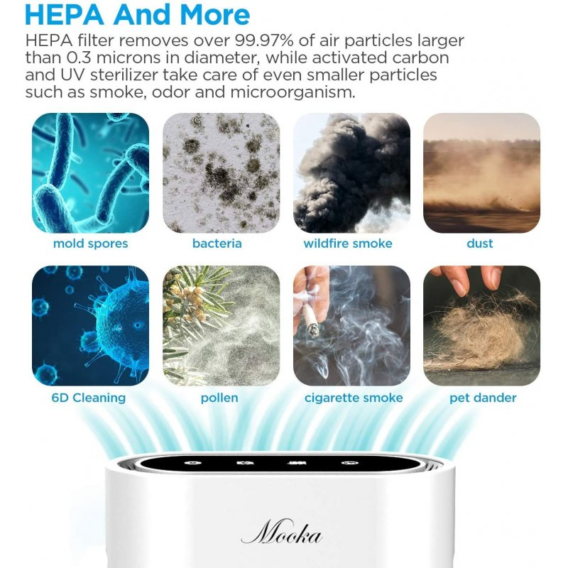 [US Direct] Original MOOKA True HEPA+ Air Purifier, large room to 540ft², Ionic & Sterilizer, Odor Eliminator Air Cleaner for Office & Home, Rid of Mold, Smoke, Odor