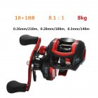 18x1BB Metal Baitcasting Fishing Reel 8 1 1 Long Shot Left Right Hand Fishing Wheel Reddish black