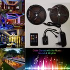 5M/10M SMD3528 Waterproof RGB Music LED Strip with Remote Controller Power Adapter 100-240V 10 m_European regulations