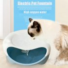 Automatic Pet Circulation Water Fountain Electric Water Dispenser for Cat Dog with Direct Plug (Paper Box Packaging) Blue and white _U.S. regulations