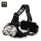 CREE T6 LED Headlamp emits 1800 Lumens  has 4 Modes  a Weatherproof design and two 18650 Batteries