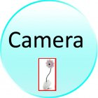 Camera for CVOW I61 Baby Monitor  Night Vision  AV OUT  Flower Design
