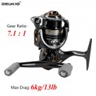 DEUKIO 5 1 Bearings 7 1 1 High Speed Ratio Spinning Squid Fishing Reel Metal Spool Left Right Hand Exchangeable HS3000