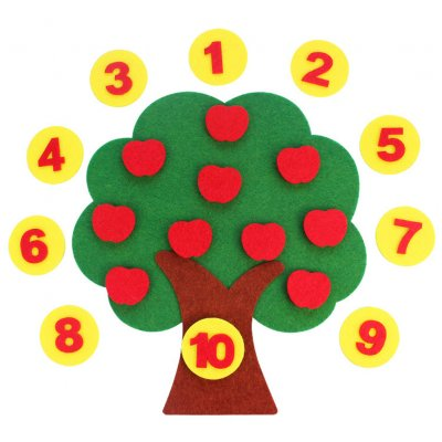 DIY Felt Handmade Digital Pairing Apple Tree Learn Identify Number Nonwovens Materials Kindergarten Area Material Pack Felt Tree