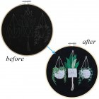 DIY Printed Embroidered Cloth+Thread Board+Special Embroidered Needle+High-definition Drawing Set 4 # (no Embroidery hoop)