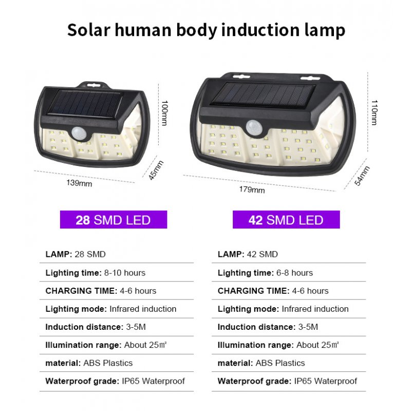 LED Outdoor Solar Wall Lamp Motion Sensor Waterproof 3 Sided Light for Yard Garden Small three-sided patch section 28 lights three functions