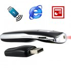 Laser Pointer  Presentation Laser Pointer  Computer Accessories  Wholesale Electronics