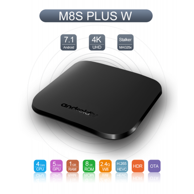 Tv Box Png