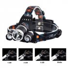 LED Headlamp Zoomable Headlight Flashlight
