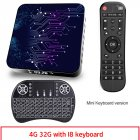 Media  Player 2+16g Abs Material Tp02 Rk3318 Android 10 Tv Box With Remote Control 4+32G_BU plug+I8 Keyboard
