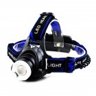 Outdoor Zoom LED Head Lamp
