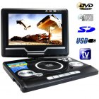 Region free portable DVD and multimedia players at factory direct prices  all from chinavasion com