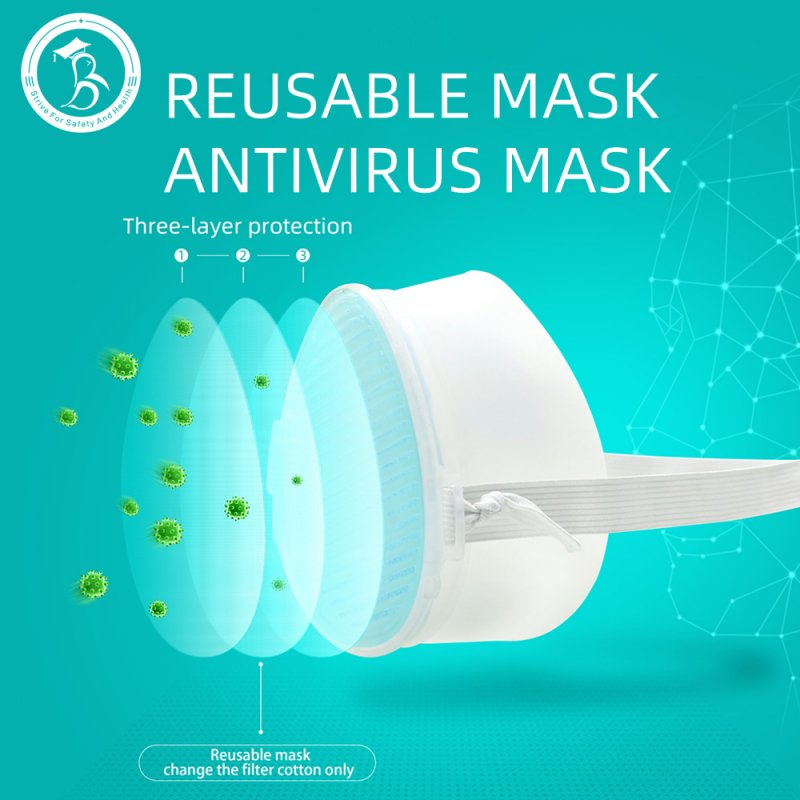 Reusable Three Layers Of Filter Dust-proof Anti-smog Universal Protective Mask Transparent