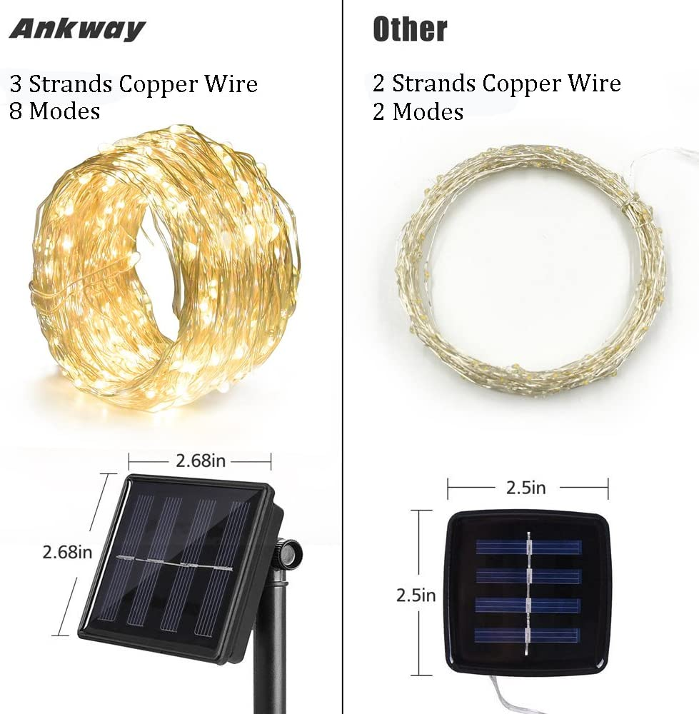 [US Direct] Original ANKWAY Solar String Lights 4-Pack, 100 LED Twinkle/Fairy Lights, 8 Modes, 39 Ft, 3-Strand Copper Wire, Waterproof for Patio Garden Party (Warm White) White
